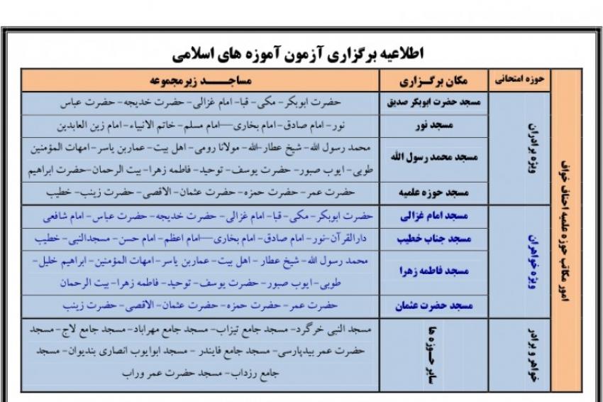 اطلاعیه مسابقات آموزه های اسلامی ویژه دانش آموزان مکاتب شهرستان خواف